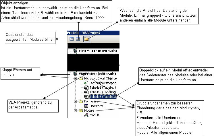 Excel Arbeitsblatt Schützen Makro : Unique aktivieren arbeitsblatt vba motif kindergarten