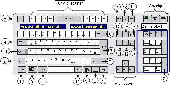 online excel tastatur tasten tastenkombinationen. Black Bedroom Furniture Sets. Home Design Ideas